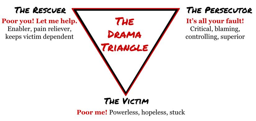 Resilience, Counselling, Drama Triangle, London, Nikki Millard.